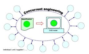 concurrent_engineering_sm